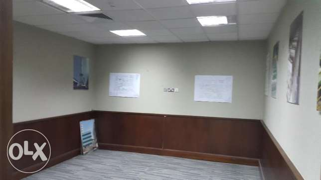 differences size office available