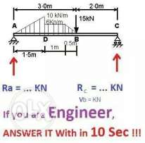 A sudanese civil engineer